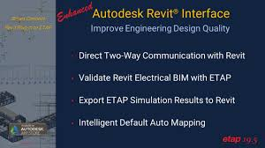 Power System Analysis Design Solution Manual Etap 19 5 Release Integrated Power Analysis Operation