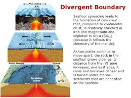 Formation Motion Design A Distance Seafloor Spreading And Mountain Building Lecture 2 Pptx