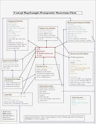 Organization Chart Of Wedding Planner Company Organizational Chart Template Microsoft Word 2010