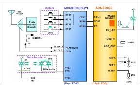 keyboard wiring diagram usb wiring diagrams usb keyboard wiring diagram nilza