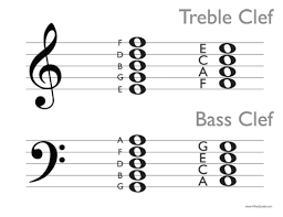 Note Names And Scales Walker Singers