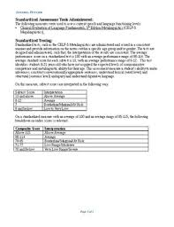 Speech Therapy- Celf-5 Metalinguistic Test Report Template | Tpt