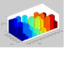 Data Visualisation Bi Tools For Non Web Software