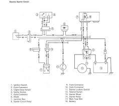 kawasaki bayou starter wiring diagram images kawasaki 100 wiring diagram besides kawasaki vn 1500 wiring diagram