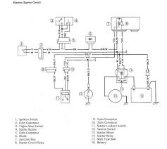 kawasaki bayou 220 wiring schematic images kawasaki 100 wiring diagram besides kawasaki vn 1500 wiring diagram
