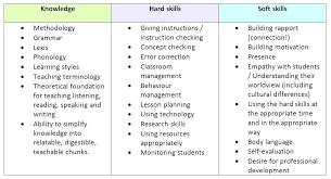 List Of Job Skills For Resumes Customer Service Resume Skills List Barraques Org
