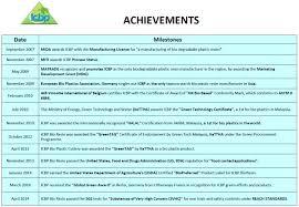 achievement achievements