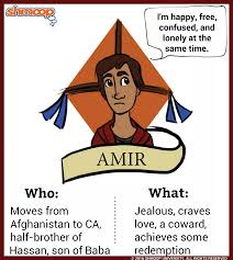 amir in the kite runner chart amir