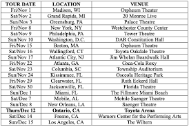 Saenger Theater Mobile Seating Chart