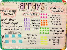 we began learning about arrays in math today arrays are a foreign concept for us they were added to our math curriculum this year due to