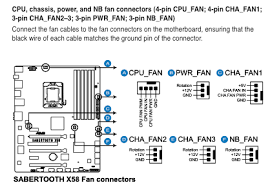 pin fan header on asus pz v i checked that fourth pin of chassis fan 1 connector and there is no signal there that header acts like a normal 3 pin header superio chip that my board