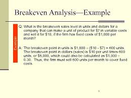 Breakeven And Leverage Part Of Chapter 13