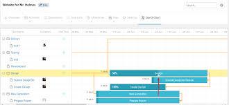 Wordpress Gantt Chart Plugin New Gantt Chart Extension Gives Wp Project Manager A