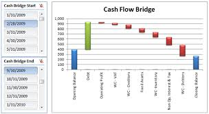 cash flow model excel cash flow statement in powerpivot powerpivotpro