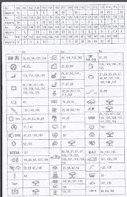 fuse box bmw x3 2005 download wiring diagrams \u2022 BMW 328I Fuse Box Guide bmw 325i fuse box diagram additionally fuse box diagram bmw x1 rh linxglobal co