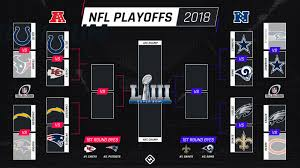 Nfl Playoff Bracket 2018 Chart Nfl Playoff Bracket Sporting News
