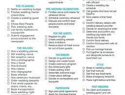 Baby Shower Perfect Checklist For Baby Shower Supplies Fresh