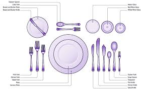 Setting A Dinner Table Fo Formal Dinner Table Setting Etiquette