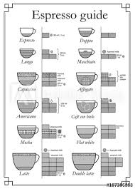 Coffee Ratio Chart Set Of Coffee Types With A Description Of Components