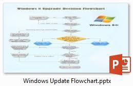Ppt Flowchart Template Flowcharts In Powerpoint