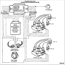2005 buick lesabre engine motor wiring diagram for car engine enclave engine diagram also wiring diagram for 2004 buick century furthermore pontiac bonneville starter relay location