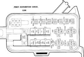05 Dodge Magnum Fuse Box Diagram Wiring Schematic 05 Chevy Silverado Fuse Box Covers