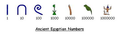 Ancient Egyptian Numerals Chart Exploring Ancient Egypt Class Summary 11 18 13 Mosaic