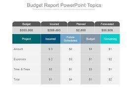 Budget Report Powerpoint Topics Powerpoint Presentation
