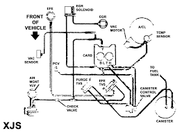 vacuum diagram for oldsmobile cutlass fixya 54 1983 v8 5 0l vin 9 4 bbl at all exc hurst olds