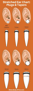 Plug Sizes For Ears Chart List Of Gauges Size Chart Ears Pictures And Gauges Size
