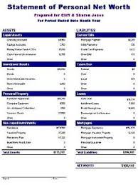Networth Form Net Worth Statement Template Under Fontanacountryinn Com