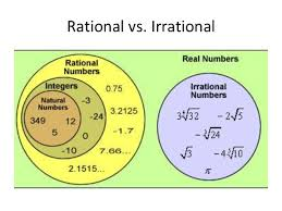 Rational And Irrational Chart The Real Number System Lessons Tes Teach