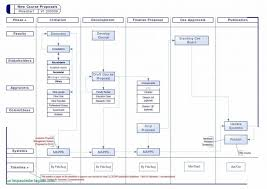 Excel Cash Flow Diagram Chart Create Flow Diagram In Powerpoint Cash Excel Workflow Visio