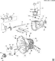 1991 gmc s15 sonoma pickup jimmy wiring 1999 Chevy Blazer Transmission Wiring Diagram 1999 Chevy S10 Blazer Fuse Box Diagram