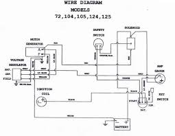 ih cub cadet forum archive through  here is the wiring diagram
