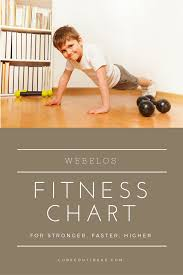 Webelos Fitness Chart For Stronger Faster Higher Cub Scout
