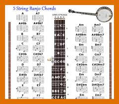 4-5 Banjo Chord Chart | Sowtemplate