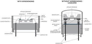 sensor description kulite world leader in pressure transducer 4 Wire Pressure Transmitter Wiring kulite leadless technology 4 wire pressure transmitter wiring