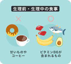 生理 痛 食べ物