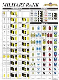 Template:selfref template:infobox writing system the international phonetic alphabet ( ipa ) is an alphabetic system of phonetic notation based primarily on the latin alphabet. Medals Of America Military Blog Military Ranks Military Blog Navy Ranks