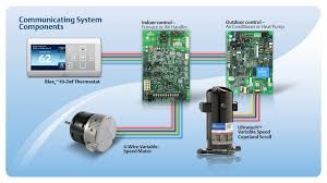 wiring diagram for emerson motor on wiring images free download Copeland Scroll Wiring Diagram wiring diagram for emerson motor on emerson motor cross reference century motors wiring diagram wire colors dayton motor wiring diagram copeland scroll wiring diagram