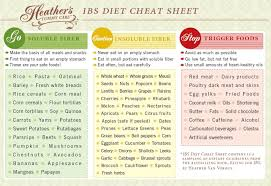 Irritable Bowel Syndrome Diet Chart Pin On Diet