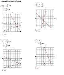 solving systems of equations by graphing worksheet algebra 2 unique systems equations graphing worksheet fresh solving