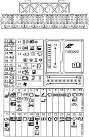 1996 mustang fuse box diagram on 1996 images free download wiring 2003 Mustang Fuse Box Diagram 1996 mustang fuse box diagram 14 2004 mustang fuse diagram 98 mustang under hood fuse box diagram 2000 mustang fuse box diagram
