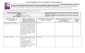 Calendar Blocking Template Lesson Plan Schedule Template Employee Training Army Medium