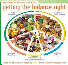 Cookingzone With Brenda Healthy Diet Or Healthy Food