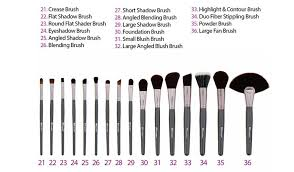 makeup brushes uses. 32 makeup brushes and their uses