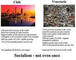 example about socialism vs capitalism essay original argumentative essay topics capitalism vs socialism