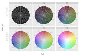 Cmyk Color Chart Classy Ggplot44 Quick Reference Colour And Fill Software And Programmer