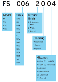 Velux Skylight Size Chart Velux Product Sizes Skylight Reference Guide